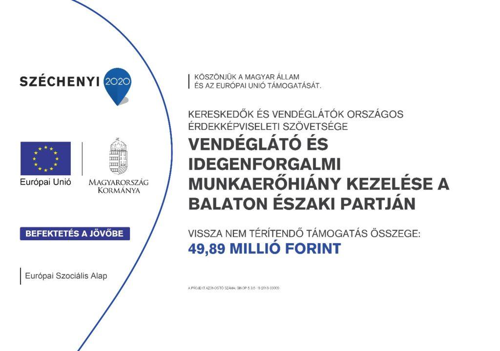 Vendéglátó és idegenforgalmi munkaerőhiány kezelése a Balaton északi partján – vállalkozók bevonásával